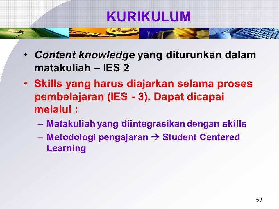 Hasil Kurikulum 1 Skills 2 Kurikulum Inti 3 Regulasi 4