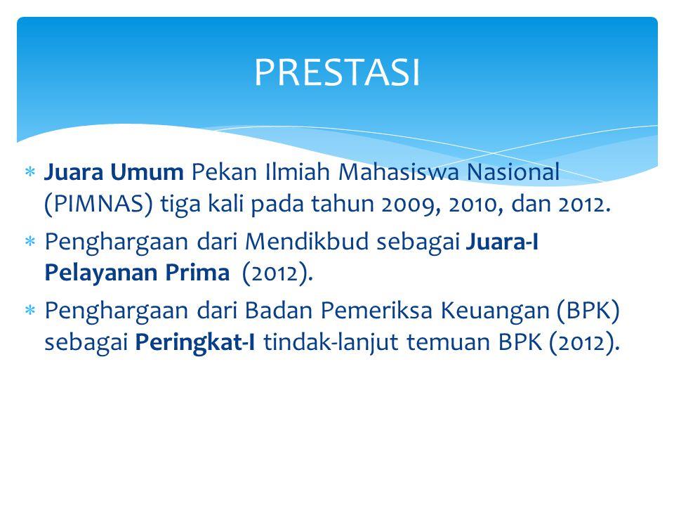  Juara Umum Pekan Ilmiah Mahasiswa Nasional (PIMNAS) tiga kali pada tahun 2009, 2010, dan 2012.  Penghargaan dari Mendikbud sebagai Juara-I Pelayana