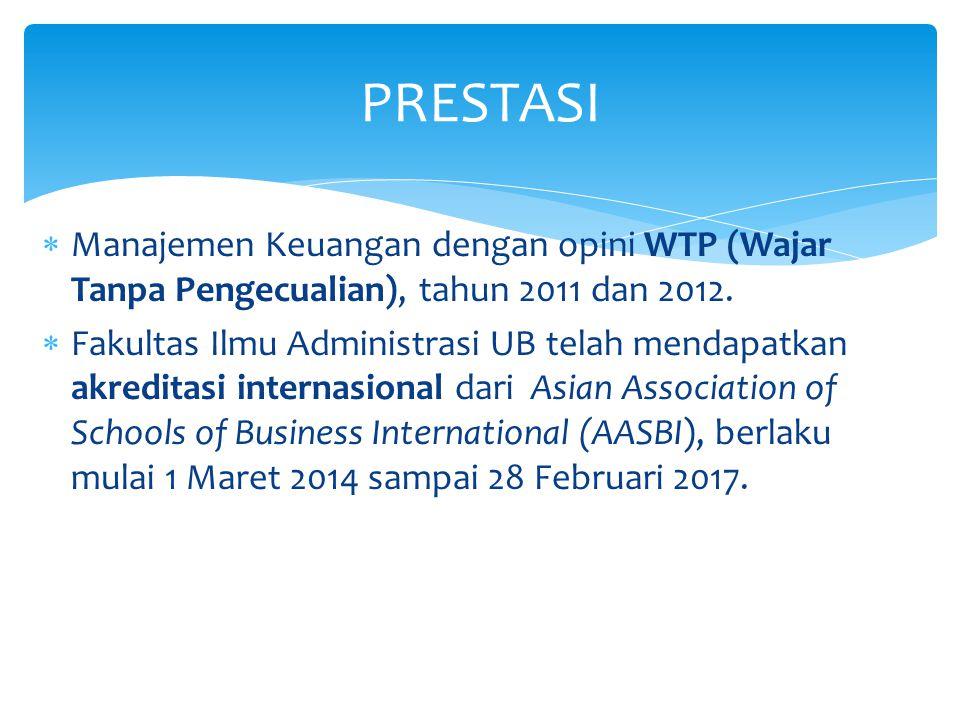  Manajemen Keuangan dengan opini WTP (Wajar Tanpa Pengecualian), tahun 2011 dan 2012.  Fakultas Ilmu Administrasi UB telah mendapatkan akreditasi in