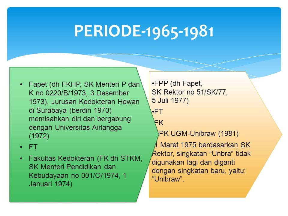 PERIODE-1982-2006 FH (dh FHPM, SK Presiden no 92 tahun 1982, 7 September 1982) FE FIA (dh FKK, SK Presiden no 59 tahun 1982) FP Fapet (dh FPP, SK Presiden no 59 tahun 1982) FT FK Faperik (dh Jurusan Perikanan FPP, SK Presiden no 59 tahun 1982) FMIPA (SK Mendikbud no 0371/O/1993, 21 Oktober 1993) FTP (dh Jurusan Teknologi Pertanian FP, SK Mendikbud no 012a/O/1998, 26 Januari 1998) Program Pascasarjana (SK Dirjen Dikti no 104, 105, 106/Dikti/Kep/1993, 27 Februari 1993) Politeknik (SK Presiden no 59 tahun 1982 dalam proses mandiri menjadi Politeknik Negeri Malang, sejak 1990) Faperik FMIPA FTP Program Pascasarjana Perintisan Program Master Double Degree