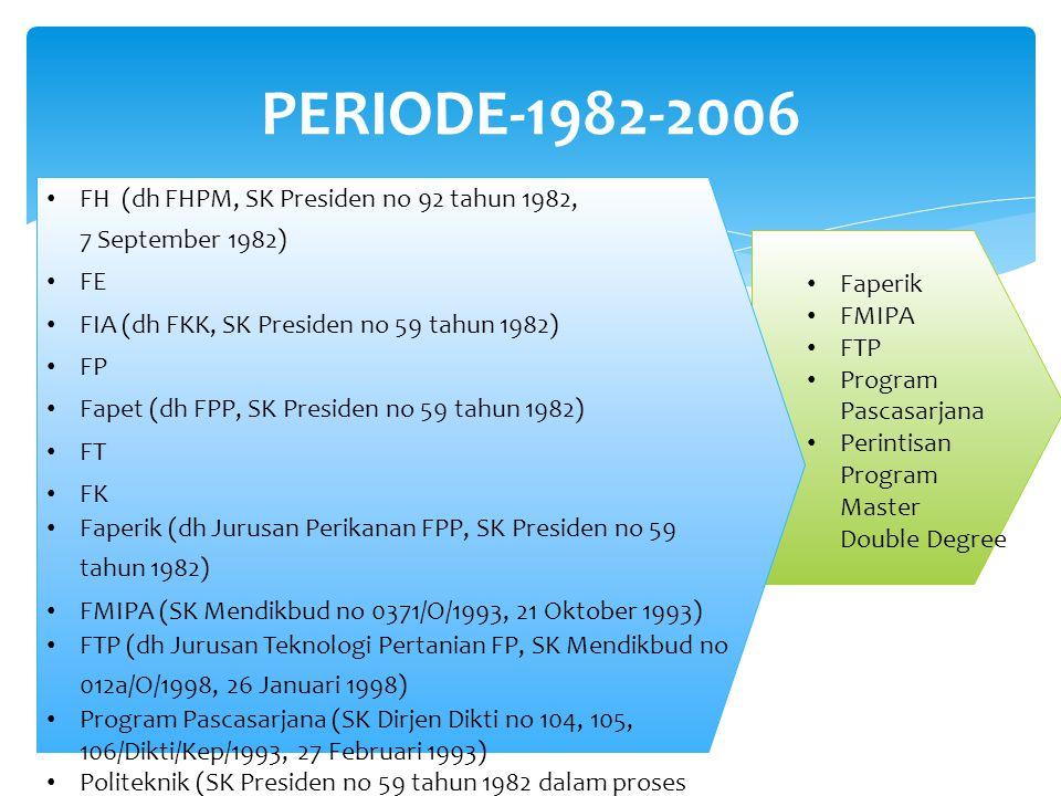PERIODE-1982-2006 FH (dh FHPM, SK Presiden no 92 tahun 1982, 7 September 1982) FE FIA (dh FKK, SK Presiden no 59 tahun 1982) FP Fapet (dh FPP, SK Pres