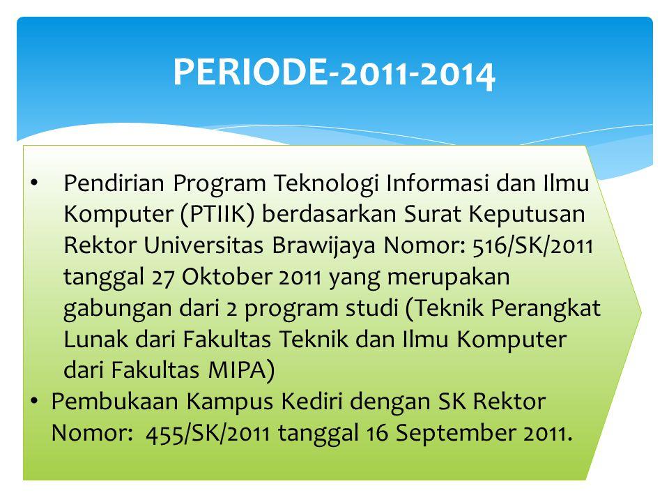 PERIODE-2011-2014 Pendirian Program Teknologi Informasi dan Ilmu Komputer (PTIIK) berdasarkan Surat Keputusan Rektor Universitas Brawijaya Nomor: 516/