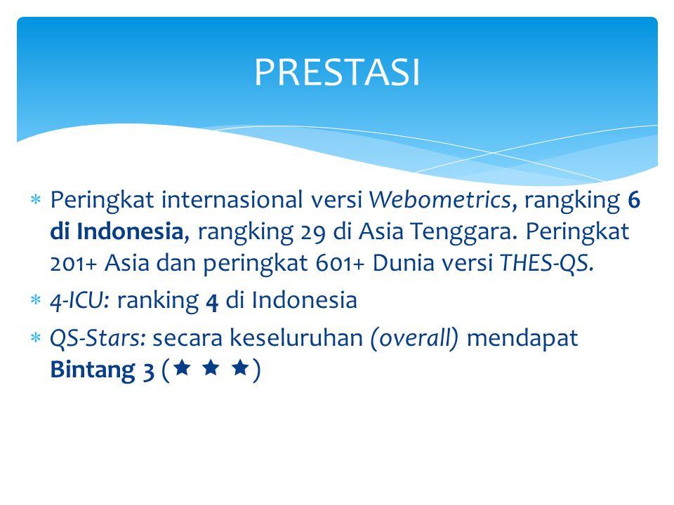  Peringkat internasional versi Webometrics, rangking 6 di Indonesia, rangking 29 di Asia Tenggara. Peringkat 201+ Asia dan peringkat 601+ Dunia versi