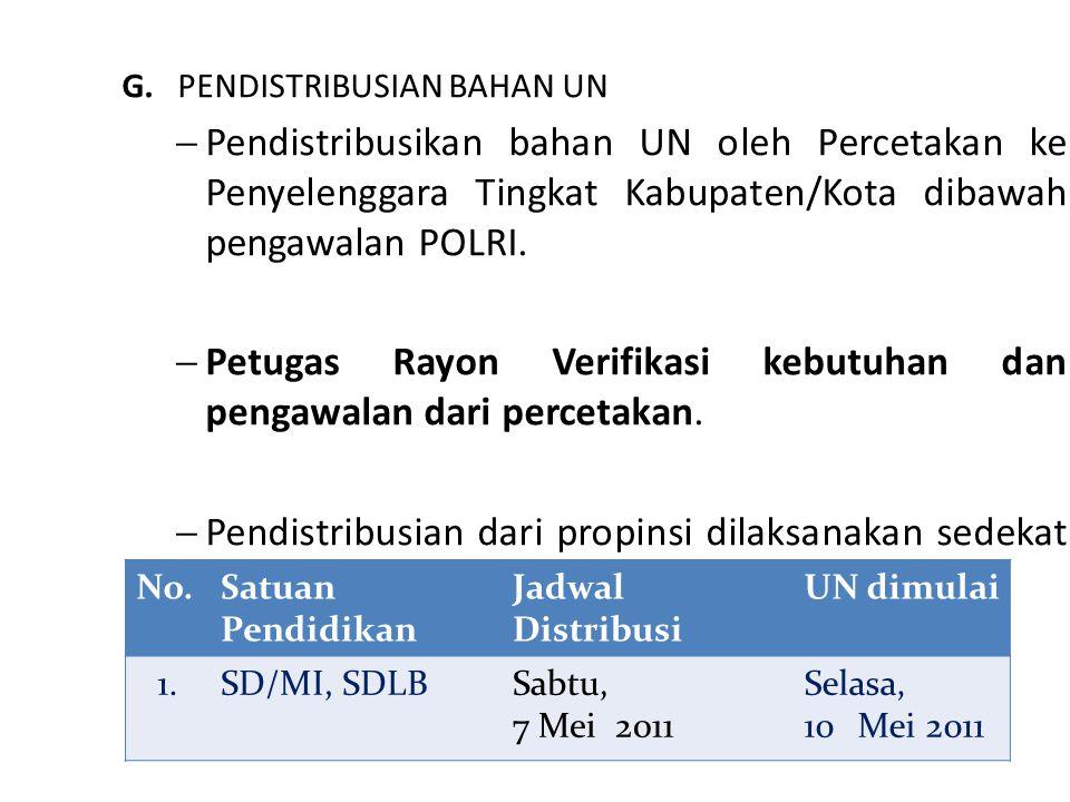 G. PENDISTRIBUSIAN BAHAN UN  Pendistribusikan bahan UN oleh Percetakan ke Penyelenggara Tingkat Kabupaten/Kota dibawah pengawalan POLRI.  Petugas Ra