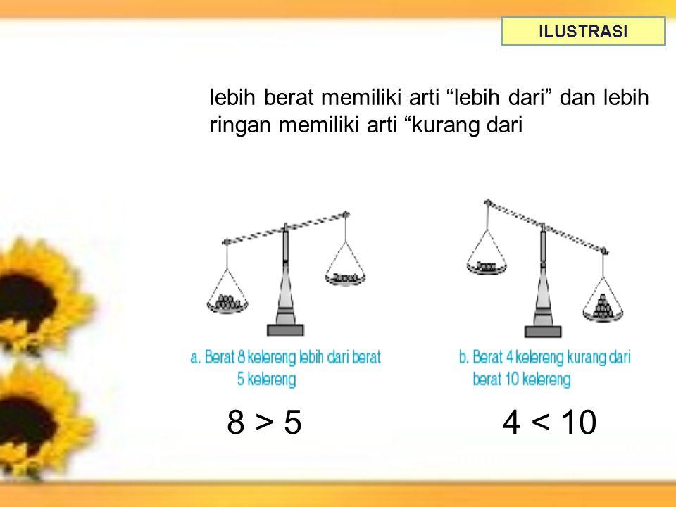 """lebih berat memiliki arti """"lebih dari"""" dan lebih ringan memiliki arti """"kurang dari 8 > 54 < 10 ILUSTRASI"""