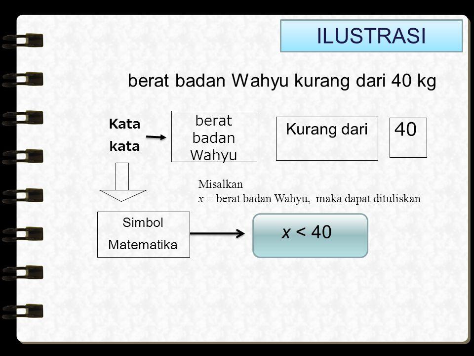 berat badan Wahyu kurang dari 40 kg Kata kata berat badan Wahyu Kurang dari 40 Simbol Matematika ILUSTRASI x < 40 Misalkan x = berat badan Wahyu, maka