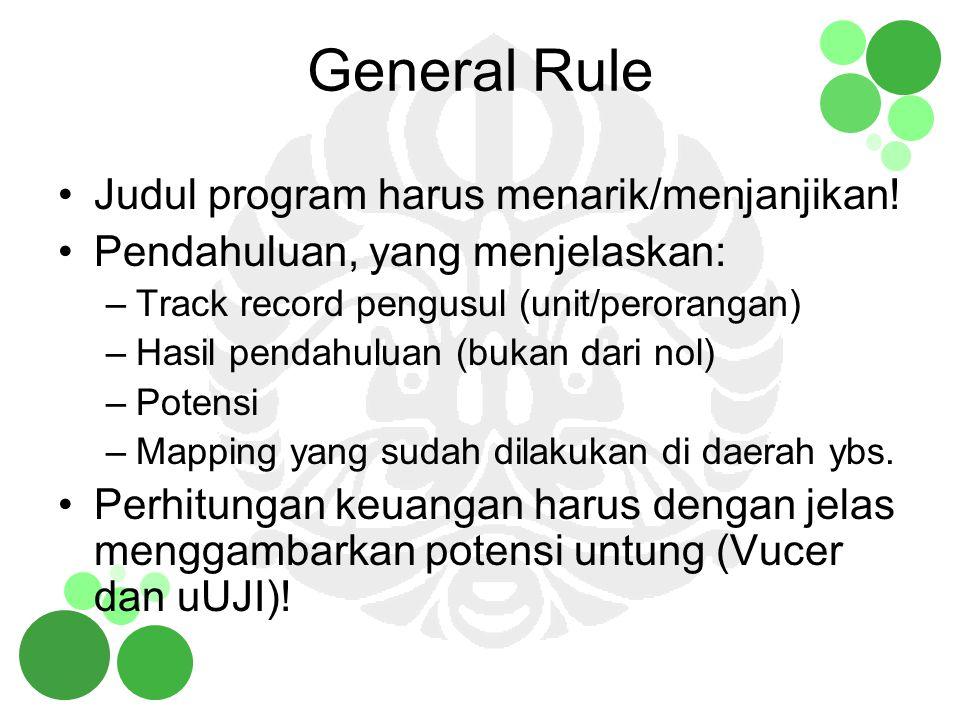 General Rule Judul program harus menarik/menjanjikan.