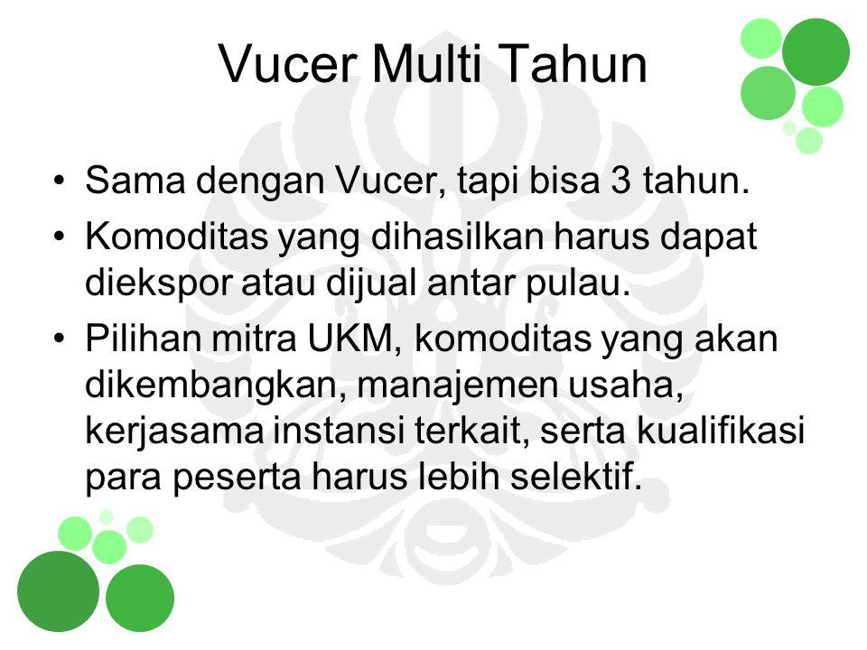 Vucer Multi Tahun Sama dengan Vucer, tapi bisa 3 tahun.