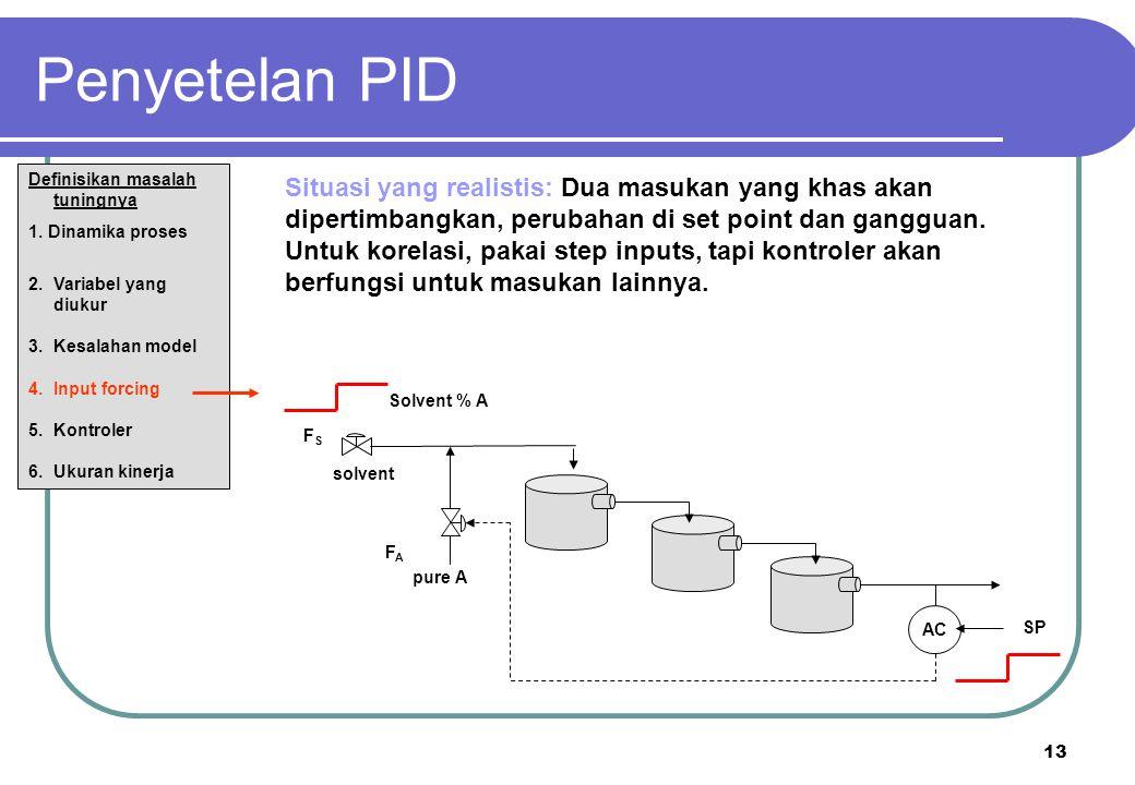 13 Definisikan masalah tuningnya 1. Dinamika proses 2.Variabel yang diukur 3.Kesalahan model 4.Input forcing 5.Kontroler 6.Ukuran kinerja Situasi yang