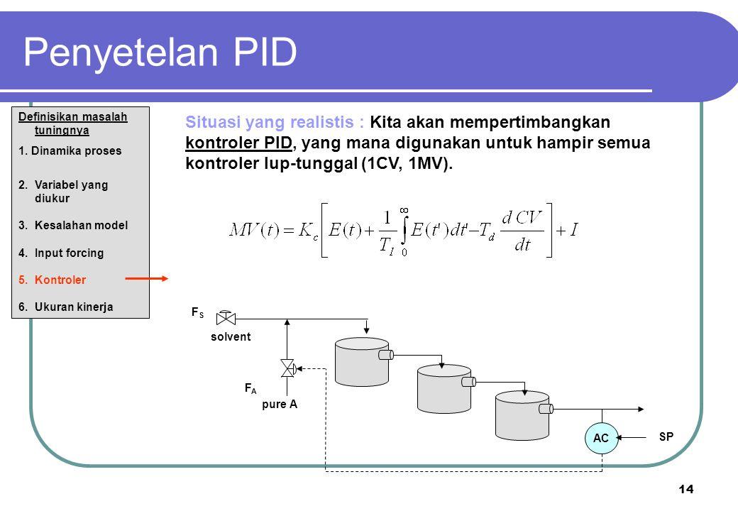 14 Definisikan masalah tuningnya 1. Dinamika proses 2.Variabel yang diukur 3.Kesalahan model 4.Input forcing 5.Kontroler 6.Ukuran kinerja Situasi yang