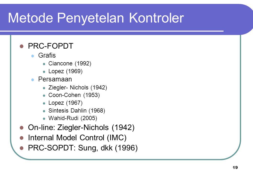 19 Metode Penyetelan Kontroler PRC-FOPDT Grafis Ciancone (1992) Lopez (1969) Persamaan Ziegler- Nichols (1942) Coon-Cohen (1953) Lopez (1967) Sintesis