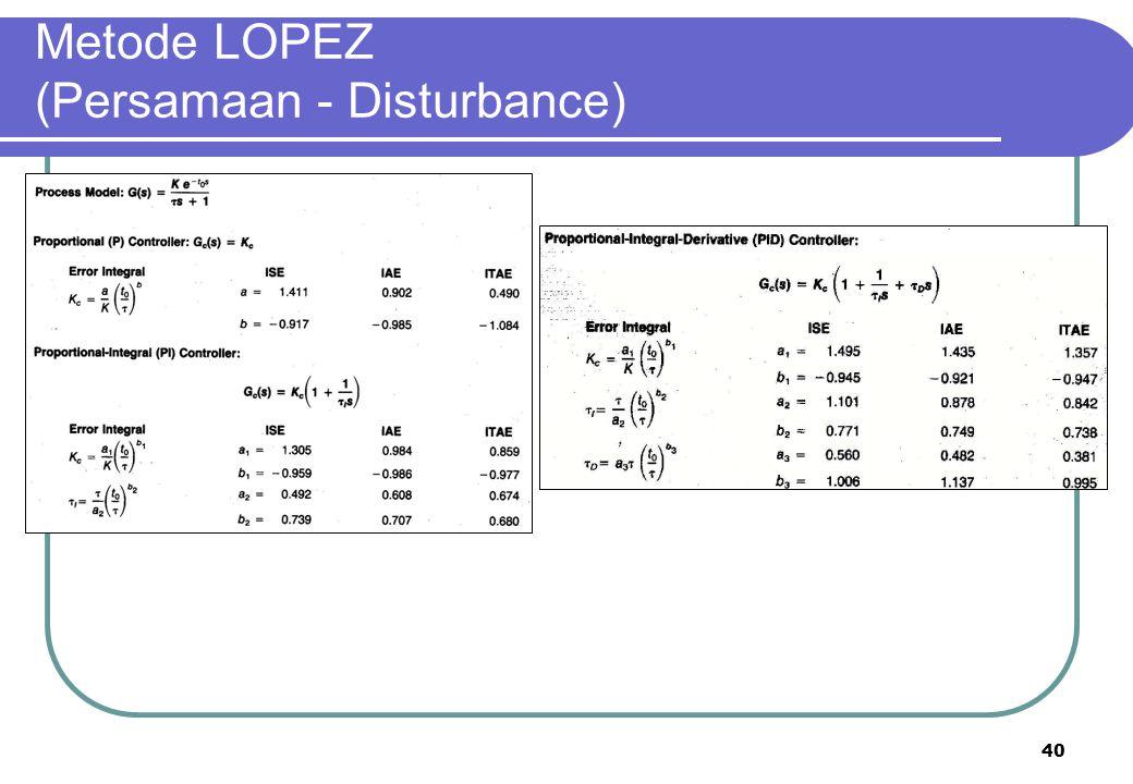 40 Metode LOPEZ (Persamaan - Disturbance)