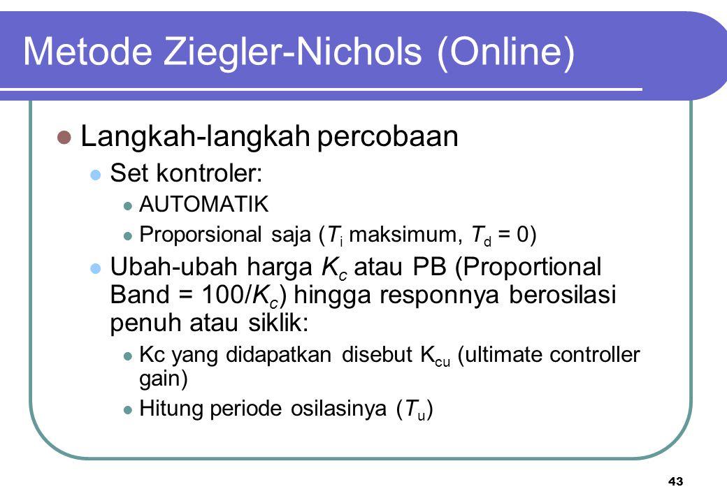 43 Metode Ziegler-Nichols (Online) Langkah-langkah percobaan Set kontroler: AUTOMATIK Proporsional saja (T i maksimum, T d = 0) Ubah-ubah harga K c at