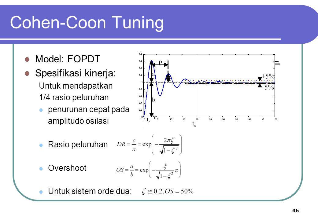 45 Cohen-Coon Tuning Model: FOPDT Spesifikasi kinerja: Untuk mendapatkan 1/4 rasio peluruhan penurunan cepat pada amplitudo osilasi Rasio peluruhan Ov