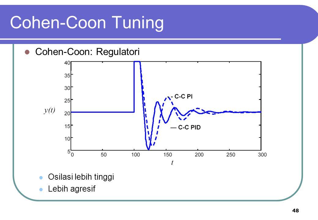 48 Cohen-Coon Tuning Cohen-Coon: Regulatori Osilasi lebih tinggi Lebih agresif