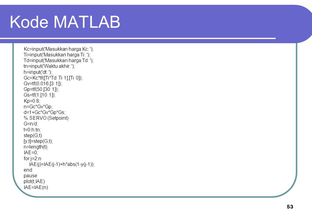 53 Kode MATLAB Kc=input('Masukkan harga Kc: '); Ti=input('Masukkan harga Ti: '); Td=input('Masukkan harga Td: '); tn=input('Waktu akhir: '); h=input('