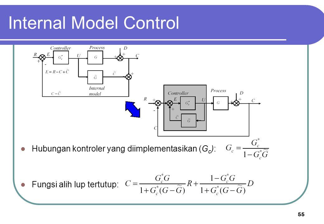 55 Internal Model Control Hubungan kontroler yang diimplementasikan (G c ): Fungsi alih lup tertutup: