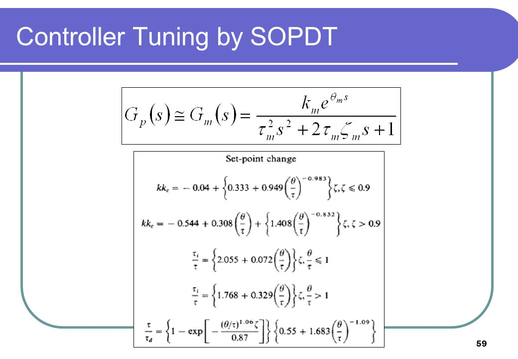 59 Controller Tuning by SOPDT