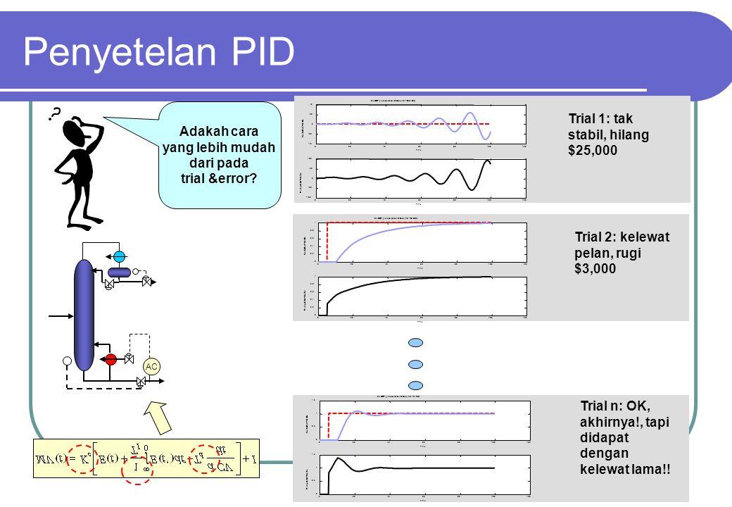 27 solvent pure A AC FSFS FAFA Tuning dari chart Kc = 1.2/0.039 = 30 %open/%A TI = 0.69(16) = 11 min Td = 0.05(16) = 0.80 min Process reaction curve Kp = 0.039 %A/%open  = 5.5 min  = 10.5 min Penyetelan PID Mari kita terapkan grafik tuning ke proses 3 tangki pencampuran, yang bukan FOPDT.
