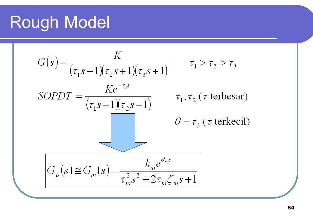 64 Rough Model
