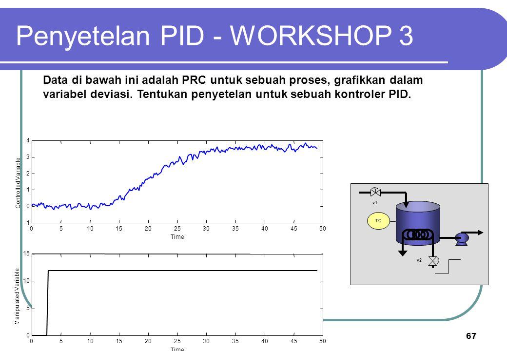67 Data di bawah ini adalah PRC untuk sebuah proses, grafikkan dalam variabel deviasi. Tentukan penyetelan untuk sebuah kontroler PID. TC v1 v2 Penyet