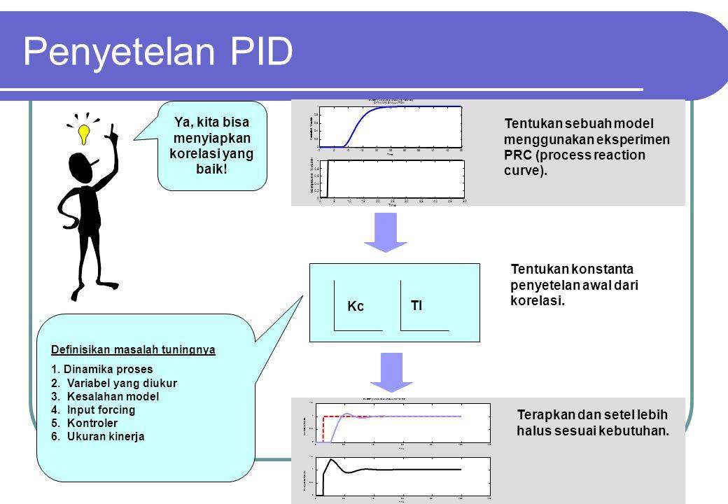 18 DEFINISI GABUNGAN DARI MASALAH PENYETELAN UNTUK KORELASI Model proses dinamik orde satu dengan dead time (FOPDT) Sinyal pengukuran kebisingan (noisy) Kesalahan parameter ± 25% antara model/pabrik Kontroler PID: tentukan K c, T I, T d Minimisasi IAE dengan MV di dalam batas Kita capai sasaran dengan menyesuaikan Kc, TI dan Td.