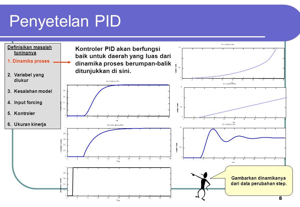 49 Sintesis DAHLIN Minium IAE Kontroler PI:  c = 2/3  Kontroler PID:  c = 1/5  5% 0vershoot