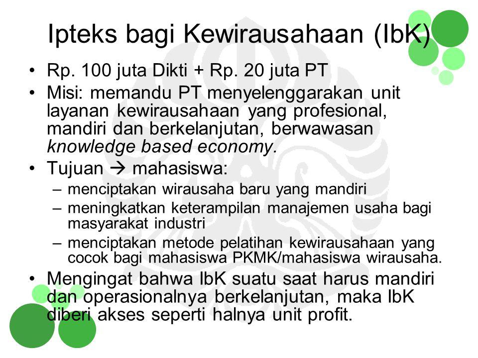 Ipteks bagi Kewirausahaan (IbK) Rp. 100 juta Dikti + Rp. 20 juta PT Misi: memandu PT menyelenggarakan unit layanan kewirausahaan yang profesional, man