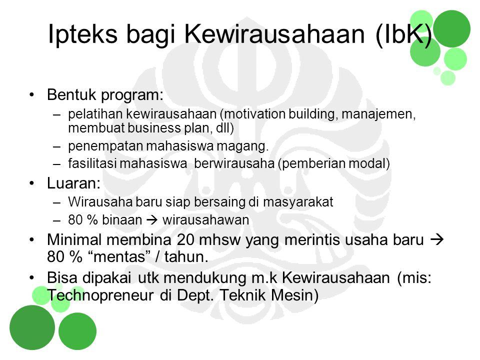 Bentuk program: –pelatihan kewirausahaan (motivation building, manajemen, membuat business plan, dll) –penempatan mahasiswa magang. –fasilitasi mahasi