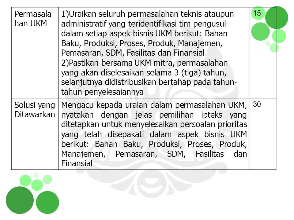 Permasala han UKM 1)Uraikan seluruh permasalahan teknis ataupun administratif yang teridentifikasi tim pengusul dalam setiap aspek bisnis UKM berikut: