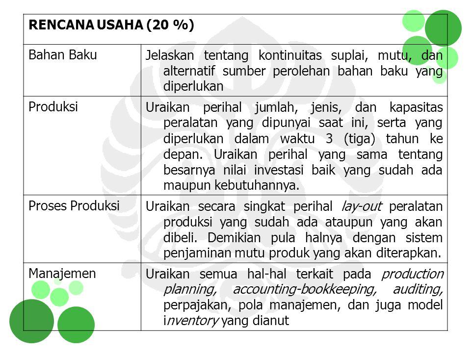 RENCANA USAHA (20 %) Bahan BakuJelaskan tentang kontinuitas suplai, mutu, dan alternatif sumber perolehan bahan baku yang diperlukan ProduksiUraikan p