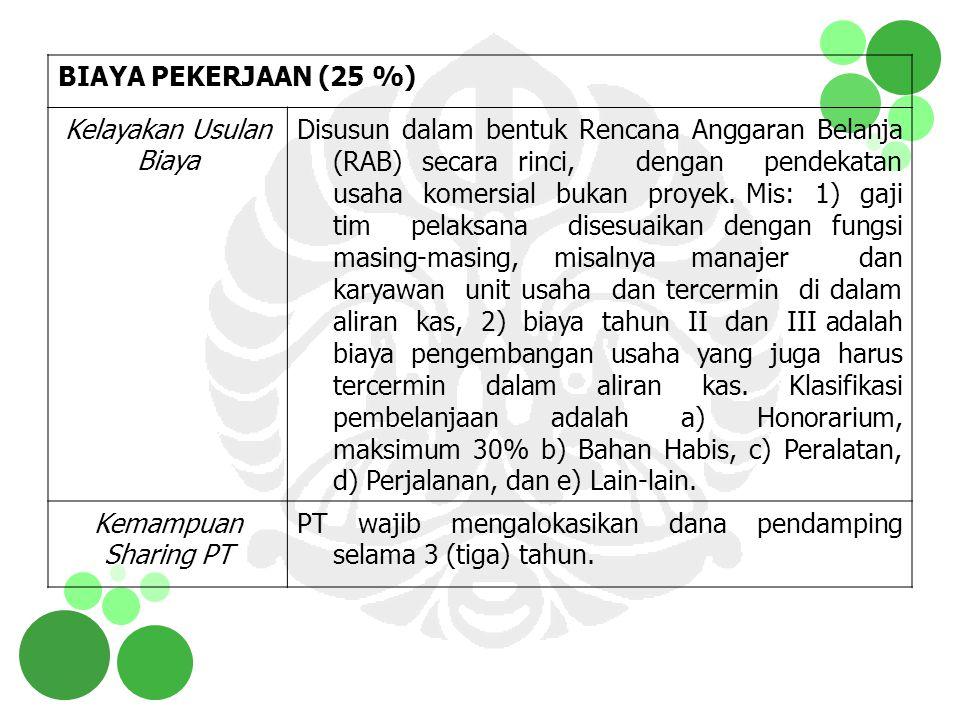 BIAYA PEKERJAAN (25 %) Kelayakan Usulan Biaya Disusun dalam bentuk Rencana Anggaran Belanja (RAB) secara rinci, dengan pendekatan usaha komersial buka