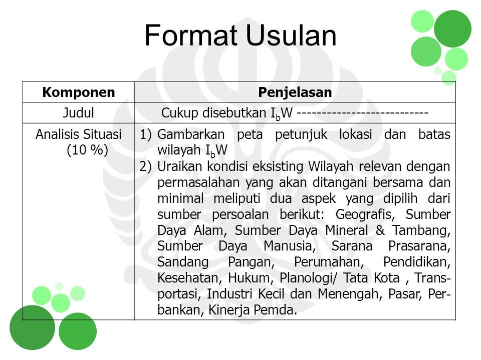Format Usulan KomponenPenjelasan JudulCukup disebutkan I b W --------------------------- Analisis Situasi (10 %) 1)Gambarkan peta petunjuk lokasi dan