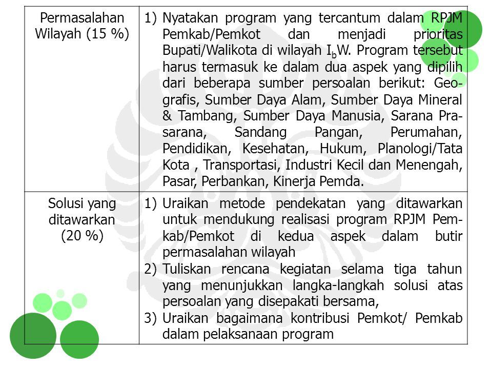 Permasalahan Wilayah (15 %) 1)Nyatakan program yang tercantum dalam RPJM Pemkab/Pemkot dan menjadi prioritas Bupati/Walikota di wilayah I b W. Program
