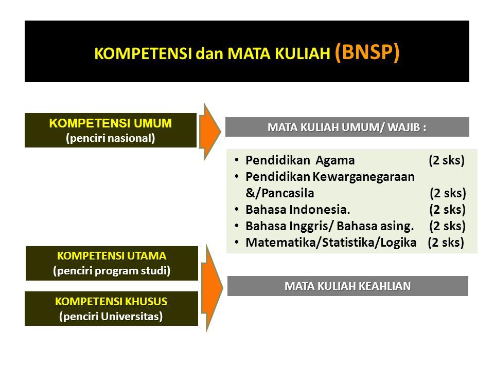 (BNSP) KOMPETENSI dan MATA KULIAH (BNSP) KOMPETENSI UMUM (penciri nasional) Pendidikan Agama (2 sks) Pendidikan Kewarganegaraan &/Pancasila (2 sks) Ba