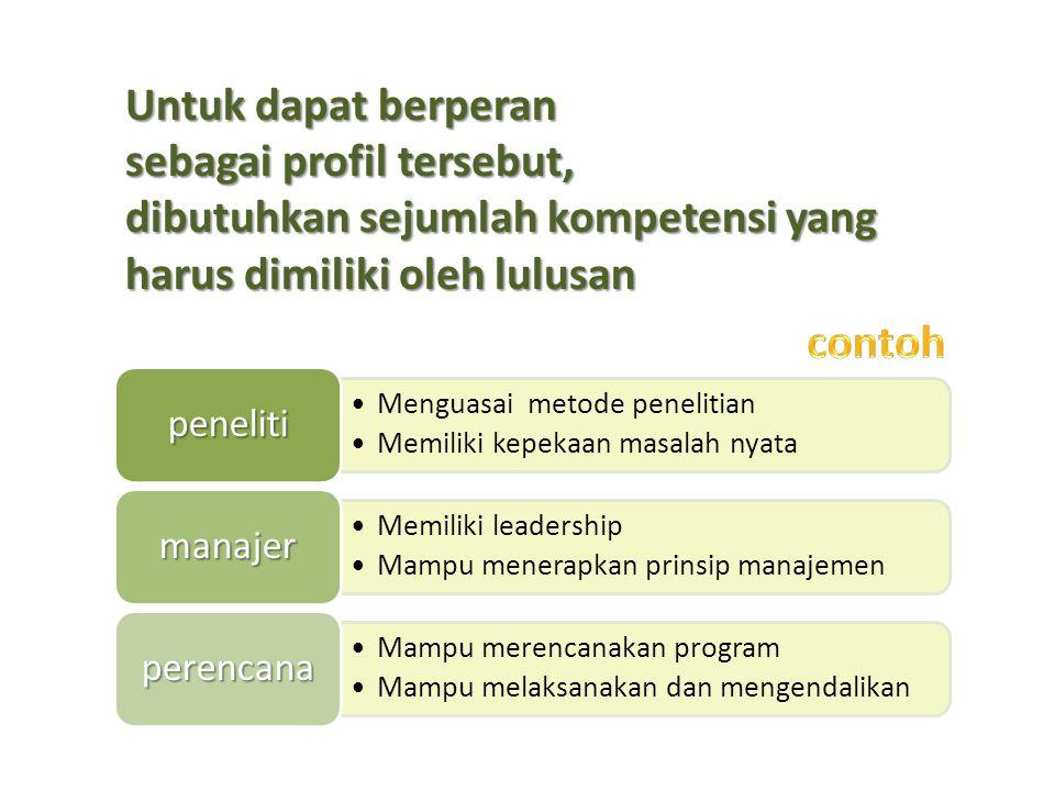 Untuk dapat berperan sebagai profil tersebut, dibutuhkan sejumlah kompetensi yang harus dimiliki oleh lulusan