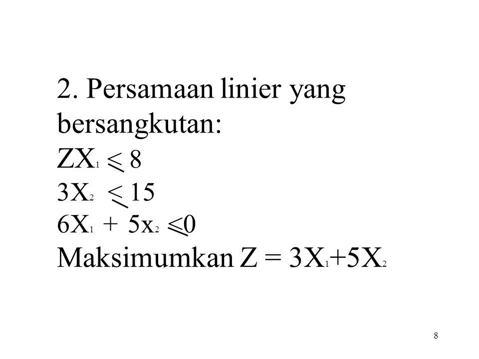 8 2. Persamaan linier yang bersangkutan: ZX 1 < 8 3X 2 < 15 6X 1 + 5x 2 <0 Maksimumkan Z = 3X 1 +5X 2