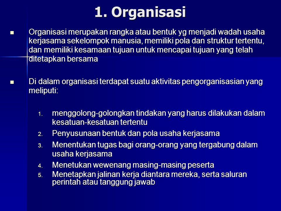 1. Organisasi Organisasi merupakan rangka atau bentuk yg menjadi wadah usaha kerjasama sekelompok manusia, memiliki pola dan struktur tertentu, dan me