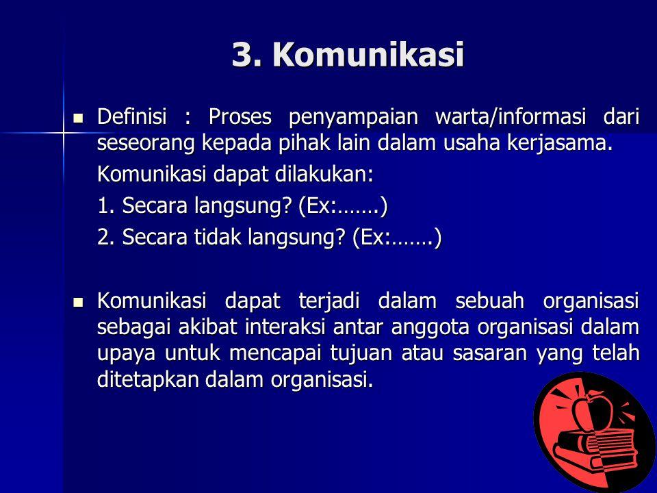 3. Komunikasi Definisi : Proses penyampaian warta/informasi dari seseorang kepada pihak lain dalam usaha kerjasama. Definisi : Proses penyampaian wart