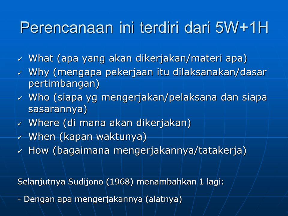 Perencanaan ini terdiri dari 5W+1H What (apa yang akan dikerjakan/materi apa) What (apa yang akan dikerjakan/materi apa) Why (mengapa pekerjaan itu dilaksanakan/dasar pertimbangan) Why (mengapa pekerjaan itu dilaksanakan/dasar pertimbangan) Who (siapa yg mengerjakan/pelaksana dan siapa sasarannya) Who (siapa yg mengerjakan/pelaksana dan siapa sasarannya) Where (di mana akan dikerjakan) Where (di mana akan dikerjakan) When (kapan waktunya) When (kapan waktunya) How (bagaimana mengerjakannya/tatakerja) How (bagaimana mengerjakannya/tatakerja) Selanjutnya Sudijono (1968) menambahkan 1 lagi: - Dengan apa mengerjakannya (alatnya)