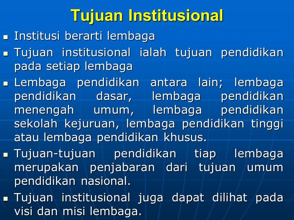 Jenis-jenis Kegiatan Pembelajaran 1.Kegiatan Intra/kurikuler: kegiatan pembelajaran formal 2.