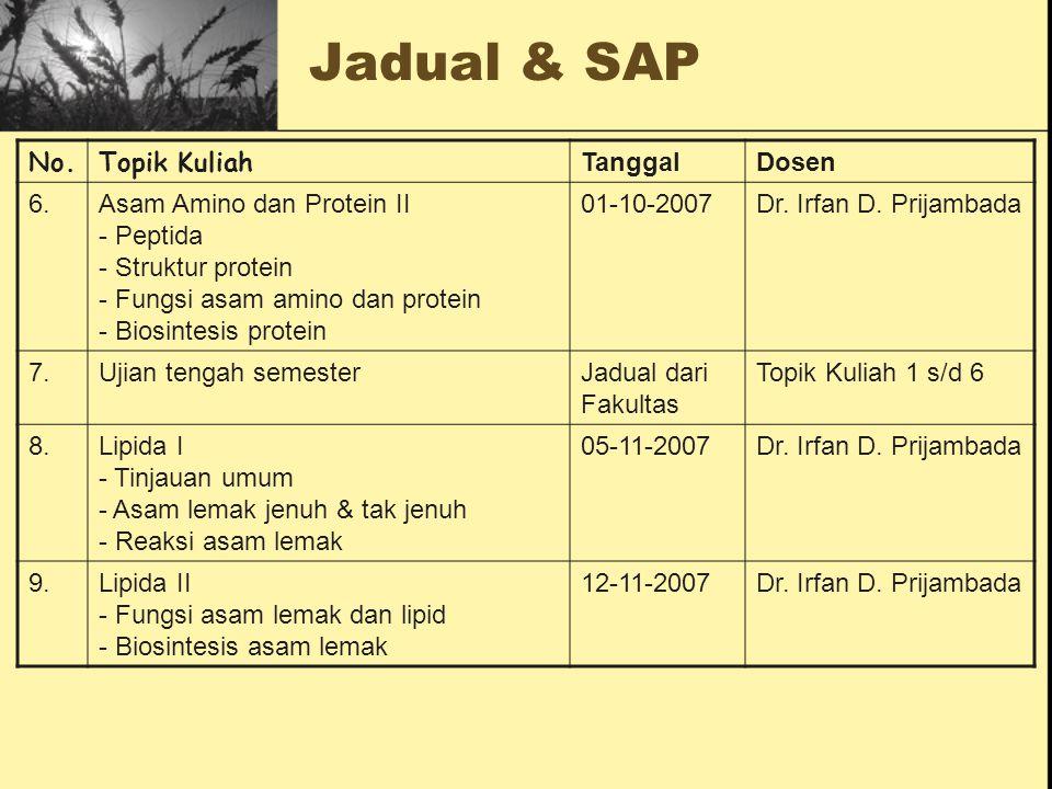 Jadual & SAP No.Topik KuliahTanggalDosen 1.Pendahuluan : - Konsep dasar biokimia - Reaksi-reaksi biokimia 27-08-2007Dr. Irfan D. Prijambada 2.Air dan