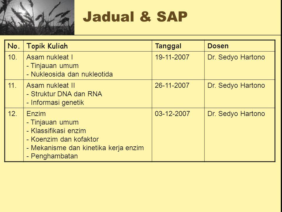 Jadual & SAP No.Topik Kuliah TanggalDosen 6.Asam Amino dan Protein II - Peptida - Struktur protein - Fungsi asam amino dan protein - Biosintesis prote