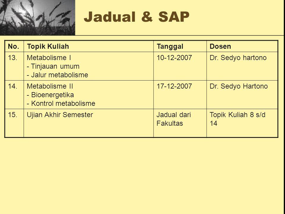 Jadual & SAP No.Topik Kuliah TanggalDosen 10.Asam nukleat I - Tinjauan umum - Nukleosida dan nukleotida 19-11-2007Dr. Sedyo Hartono 11.Asam nukleat II