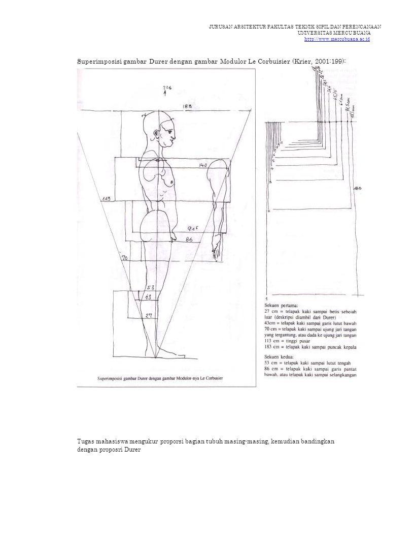 JURUSAN ARSITEKTUR FAKULTAS TEKNIK SIPIL DAN PERENCANAAN UNIVERSITAS MERCU BUANA http://www.mercubuana.ac.id Superimposisi gambar Durer dengan gambar Modulor Le Corbuisier (Krier, 2001:199): Tugas mahasiswa mengukur proporsi bagian tubuh masing-masing, kemudian bandingkan dengan proposri Durer