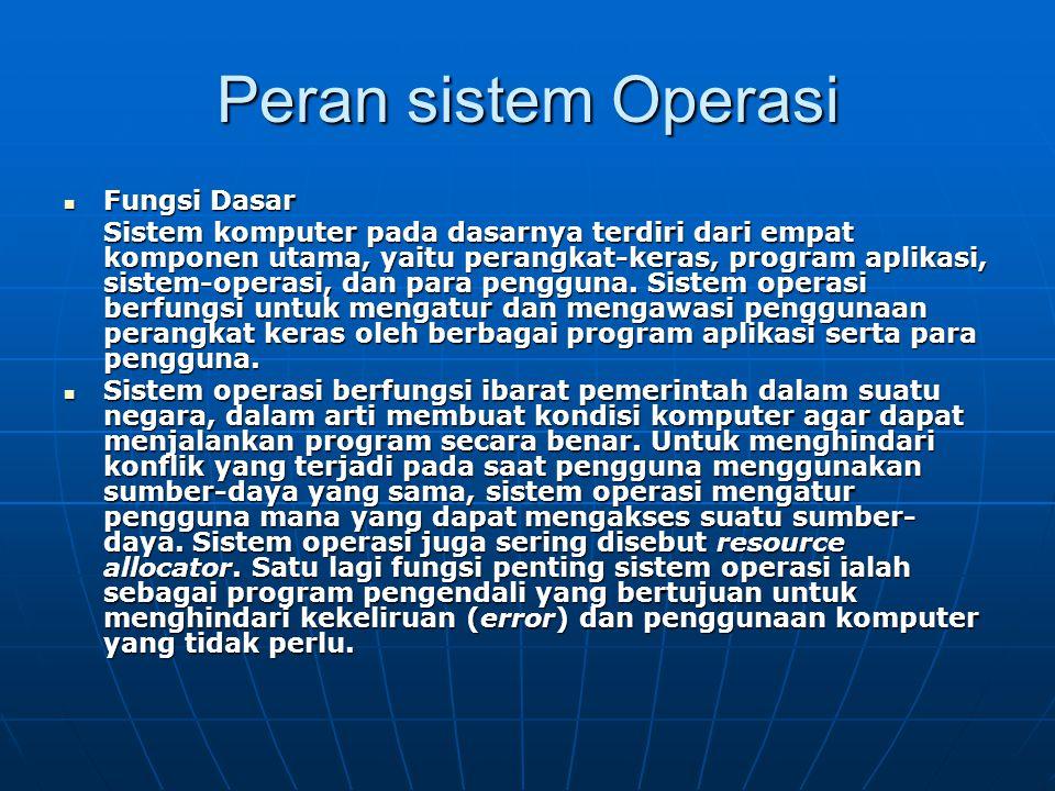 Peran sistem Operasi Fungsi Dasar Fungsi Dasar Sistem komputer pada dasarnya terdiri dari empat komponen utama, yaitu perangkat-keras, program aplikas