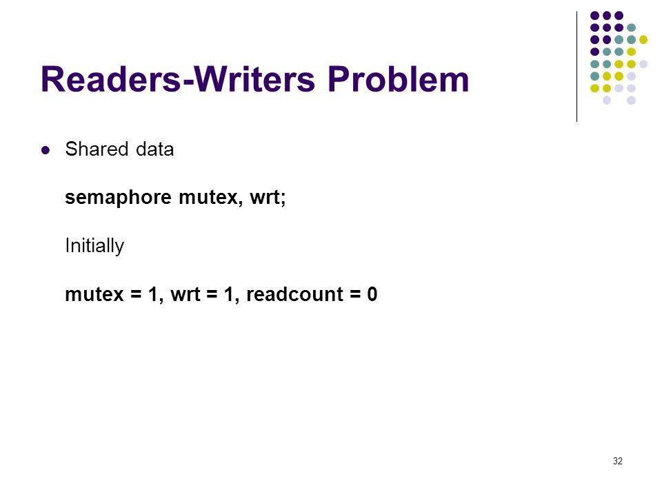 32 Readers-Writers Problem Shared data semaphore mutex, wrt; Initially mutex = 1, wrt = 1, readcount = 0