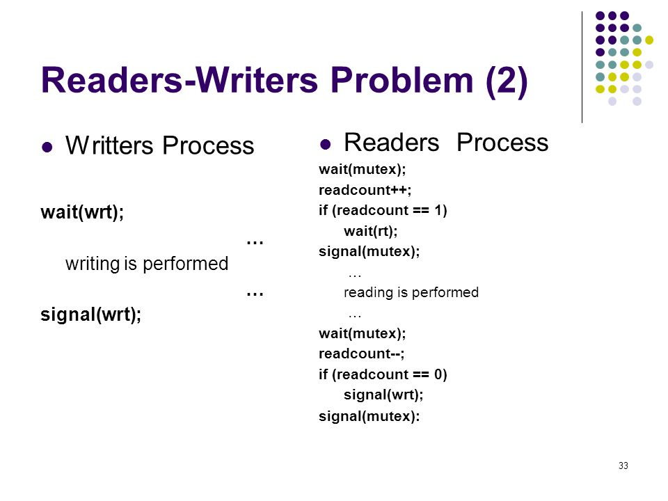 33 Readers-Writers Problem (2) Writters Process wait(wrt); … writing is performed … signal(wrt); Readers Process wait(mutex); readcount++; if (readcount == 1) wait(rt); signal(mutex); … reading is performed … wait(mutex); readcount--; if (readcount == 0) signal(wrt); signal(mutex):