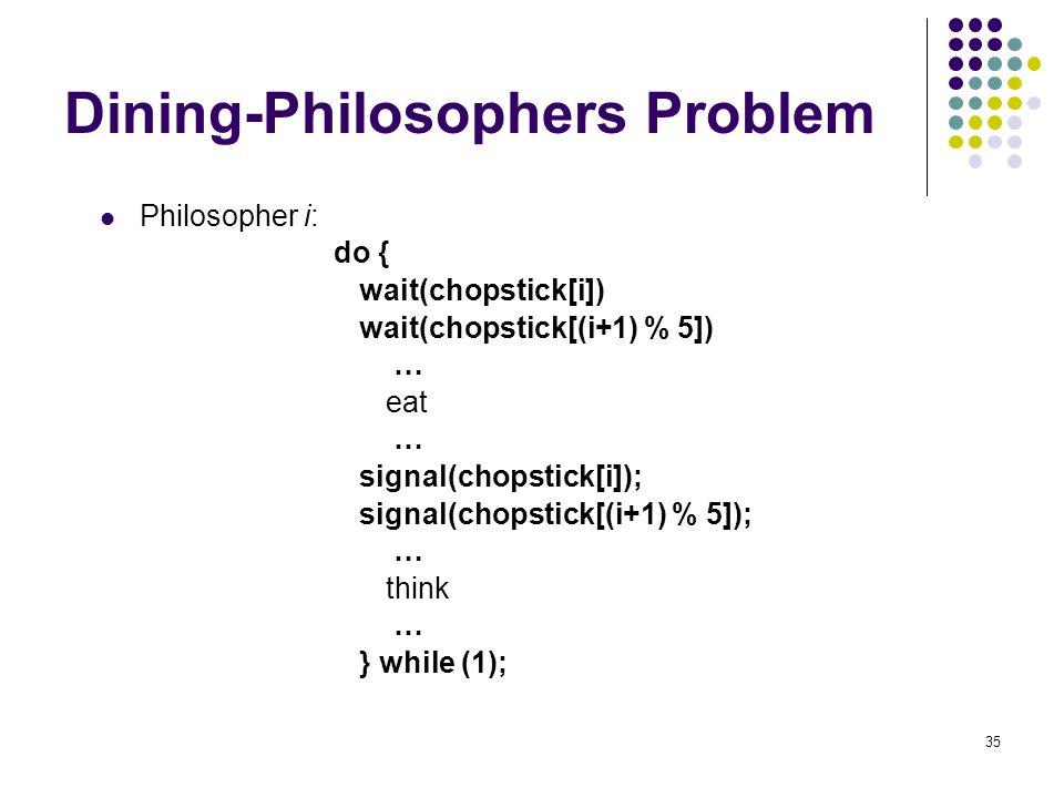 35 Dining-Philosophers Problem Philosopher i: do { wait(chopstick[i]) wait(chopstick[(i+1) % 5]) … eat … signal(chopstick[i]); signal(chopstick[(i+1)