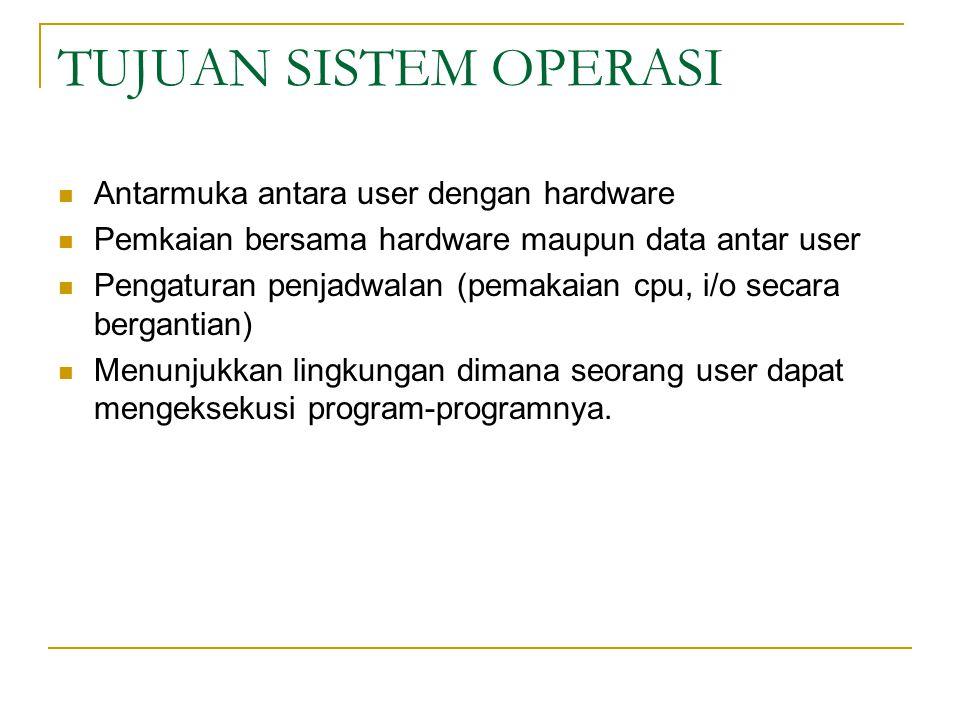TUJUAN SISTEM OPERASI Antarmuka antara user dengan hardware Pemkaian bersama hardware maupun data antar user Pengaturan penjadwalan (pemakaian cpu, i/